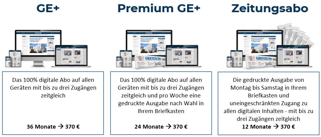 Abo-Deals Varianten